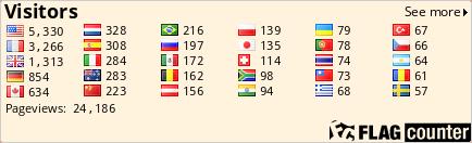 http://s06.flagcounter.com/count/RBd/bg_FFF3DE/txt_000000/border_CCCCCC/columns_6/maxflags_30/viewers_0/labels_0/pageviews_1/flags_0/