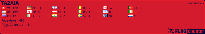 Bayrak Sayaç