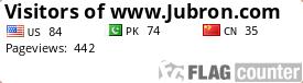 www.Jubron.com admin@jubron.com