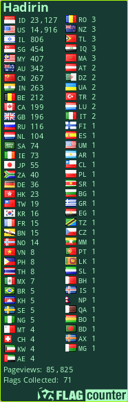 free counters