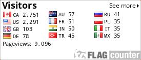 http://s06.flagcounter.com/count/sUz/bg=FFFFFF/txt=000000/border=CCCCCC/columns=3/maxflags=12/viewers=0/labels=1/pageviews=1/