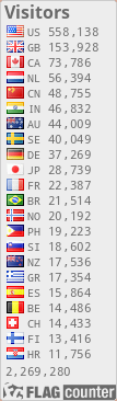 Nationality counter for our visitors. Isn't it amazing how many nationalities we represent.