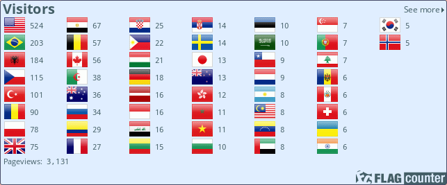 http://s06.flagcounter.com/countxl/bT65/bg_E0EEFF/txt_435E66/border_484C69/columns_7/maxflags_50/viewers_0/labels_0/pageviews_1/flags_0