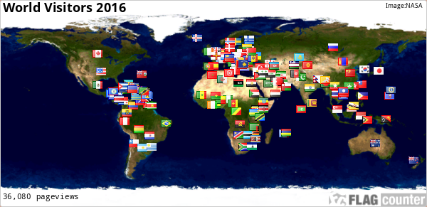 World Visitors in 2016